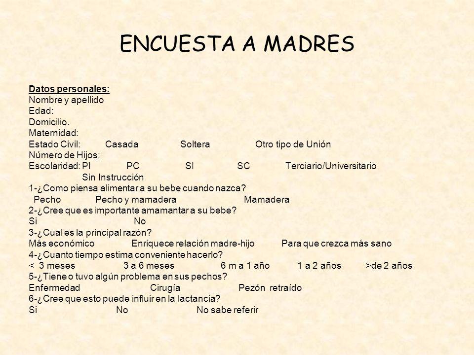 COMPONENTESLECHE HUMANA MADURA CALOSTROLECHE DE VACA Agua (%)888788 Energía (Kcal.)705869 Lactosa (g%)7.35.34.8 Proteínas totales0.92.33.3 Grasas totales (g%) 4.22.93.8 AC.