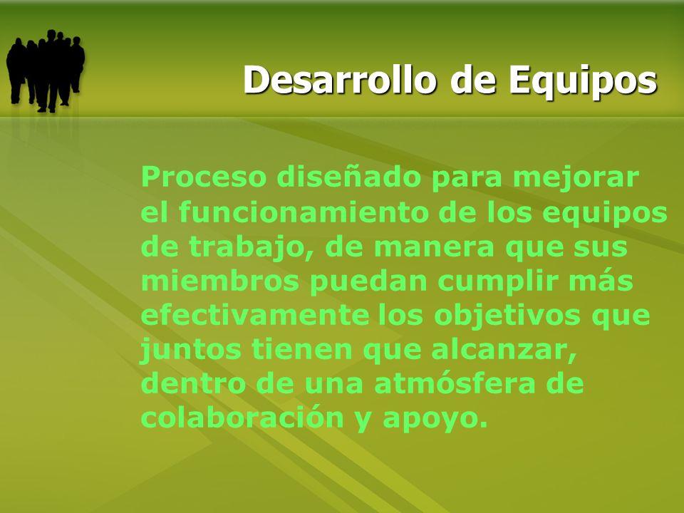 Desarrollo de Equipos Proceso diseñado para mejorar el funcionamiento de los equipos de trabajo, de manera que sus miembros puedan cumplir más efectiv