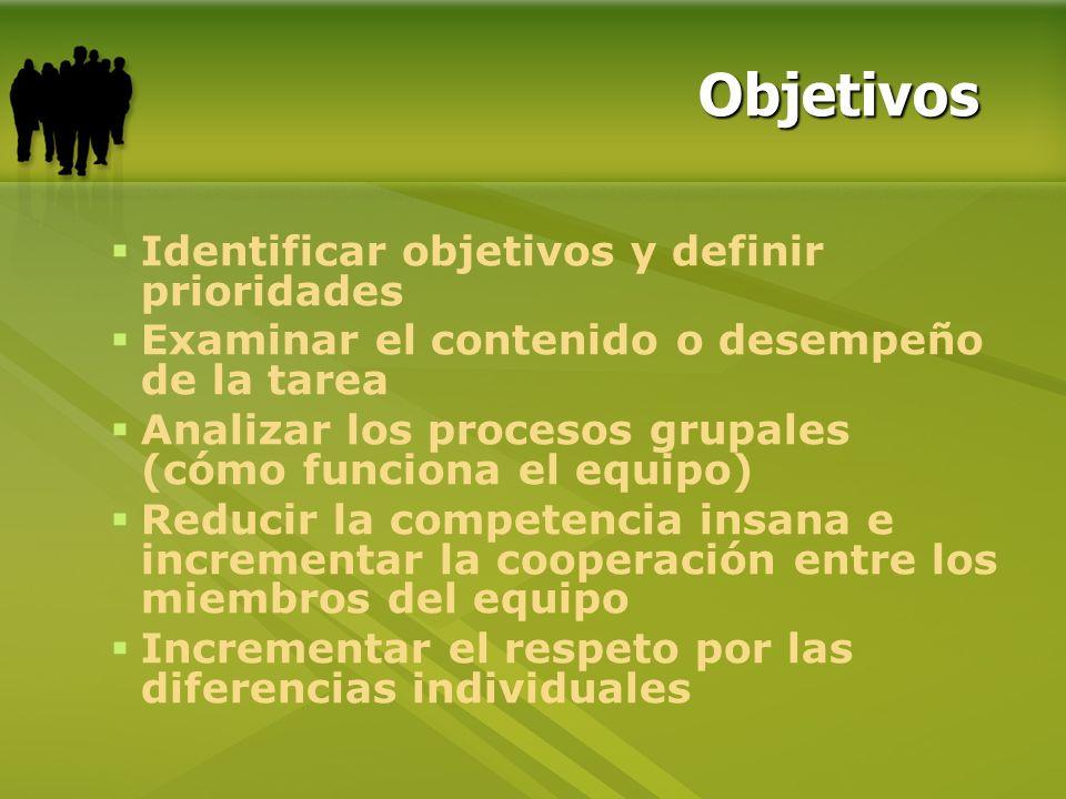 Objetivos Objetivos Identificar objetivos y definir prioridades Examinar el contenido o desempeño de la tarea Analizar los procesos grupales (cómo fun