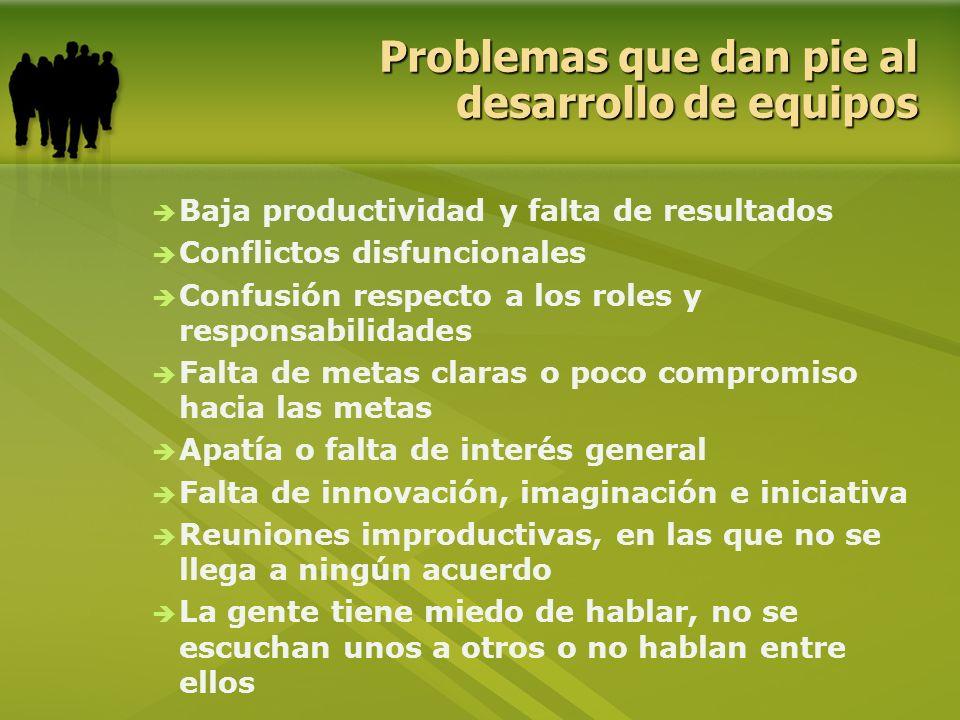 Problemas que dan pie al desarrollo de equipos Baja productividad y falta de resultados Conflictos disfuncionales Confusión respecto a los roles y res