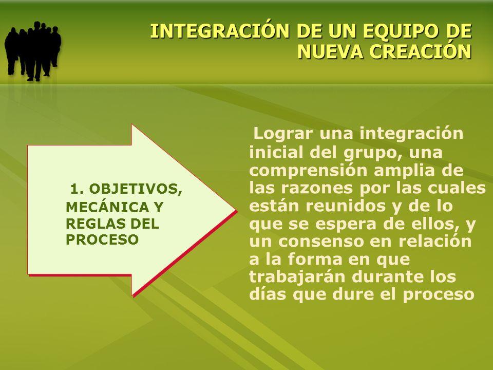 INTEGRACIÓN DE UN EQUIPO DE NUEVA CREACIÓN INTEGRACIÓN DE UN EQUIPO DE NUEVA CREACIÓN 1. OBJETIVOS, MECÁNICA Y REGLAS DEL PROCESO Lograr una integraci