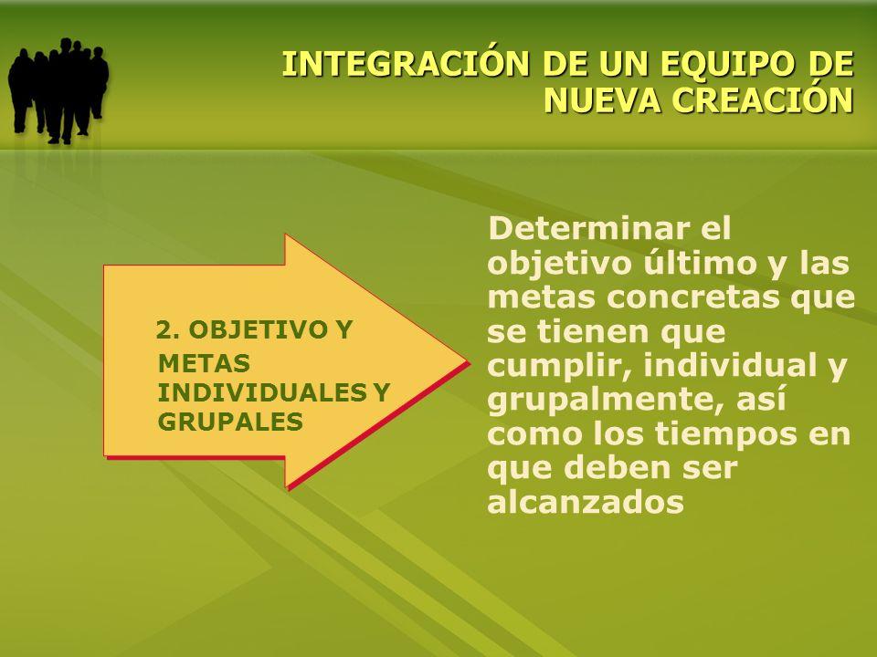 INTEGRACIÓN DE UN EQUIPO DE NUEVA CREACIÓN 2. OBJETIVO Y METAS INDIVIDUALES Y GRUPALES Determinar el objetivo último y las metas concretas que se tien