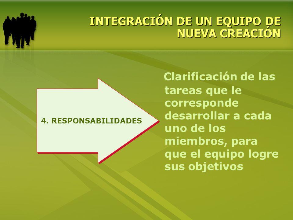INTEGRACIÓN DE UN EQUIPO DE NUEVA CREACIÓN 4. RESPONSABILIDADES Clarificación de las tareas que le corresponde desarrollar a cada uno de los miembros,