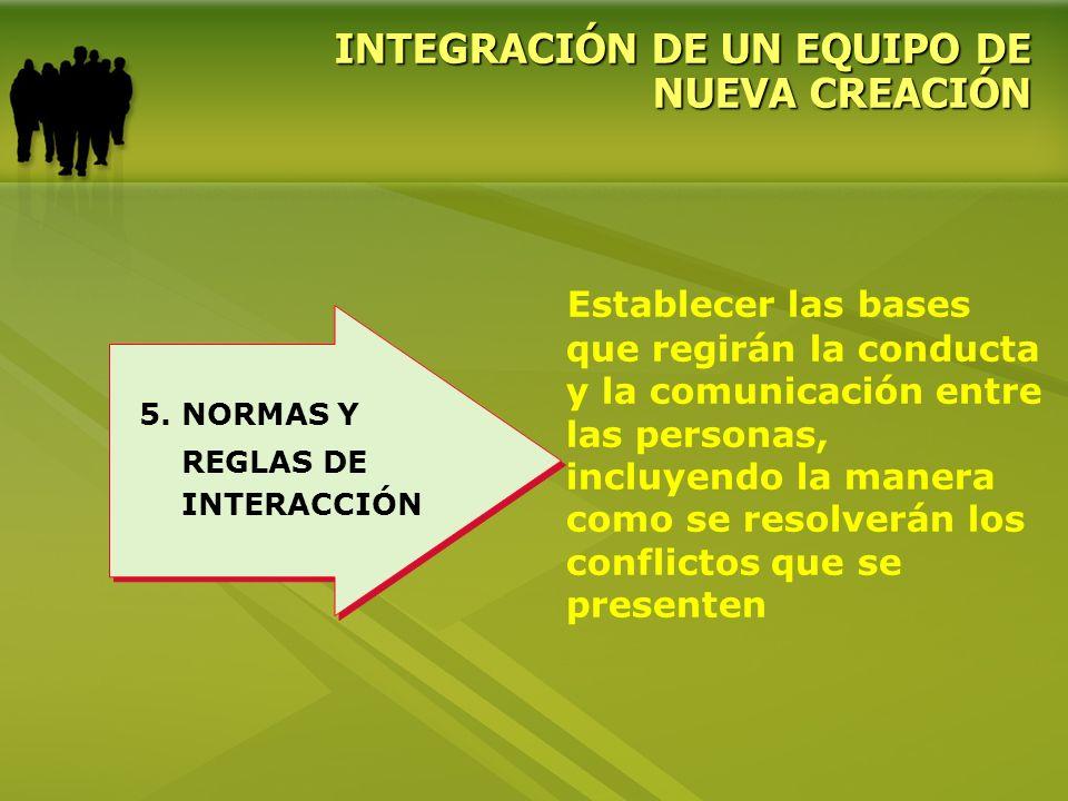 INTEGRACIÓN DE UN EQUIPO DE NUEVA CREACIÓN 5. NORMAS Y REGLAS DE INTERACCIÓN Establecer las bases que regirán la conducta y la comunicación entre las