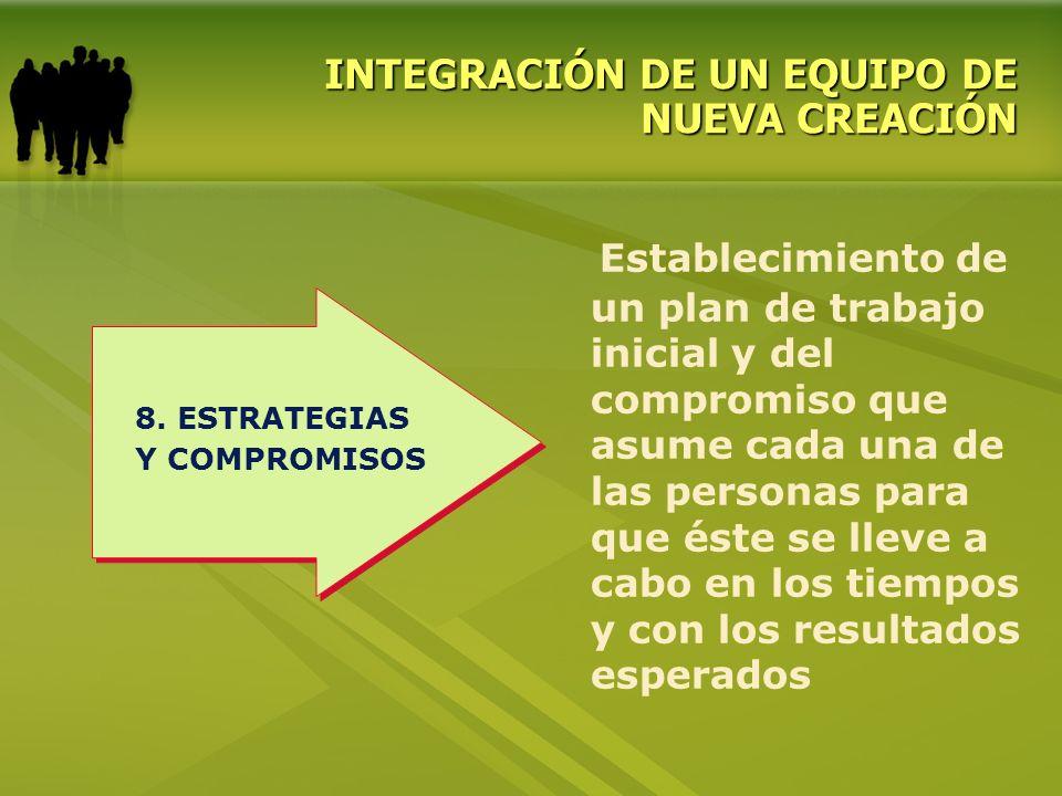 INTEGRACIÓN DE UN EQUIPO DE NUEVA CREACIÓN 8. ESTRATEGIAS Y COMPROMISOS Establecimiento de un plan de trabajo inicial y del compromiso que asume cada