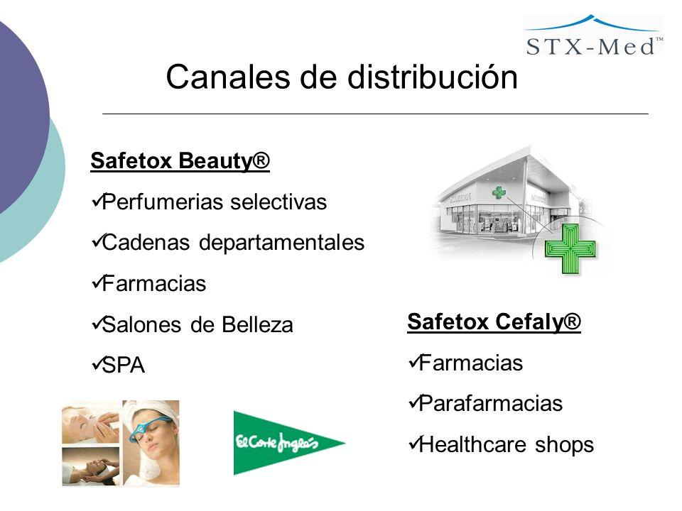 Canales de distribución Safetox Beauty® Perfumerias selectivas Cadenas departamentales Farmacias Salones de Belleza SPA Safetox Cefaly® Farmacias Parafarmacias Healthcare shops