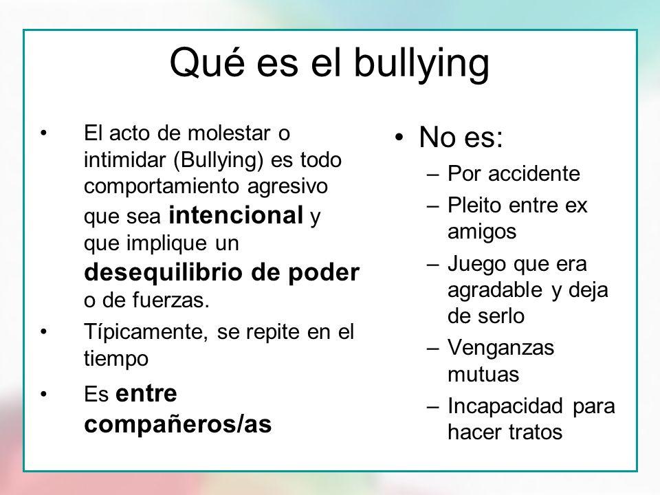 Qué es el bullying El acto de molestar o intimidar (Bullying) es todo comportamiento agresivo que sea intencional y que implique un desequilibrio de poder o de fuerzas.