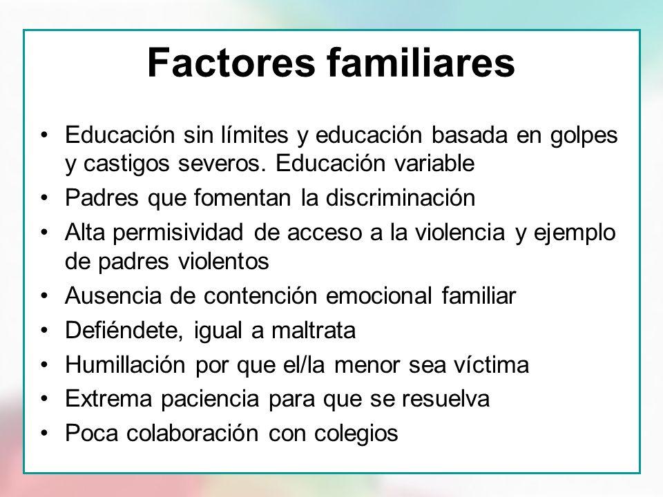 Factores familiares Educación sin límites y educación basada en golpes y castigos severos. Educación variable Padres que fomentan la discriminación Al