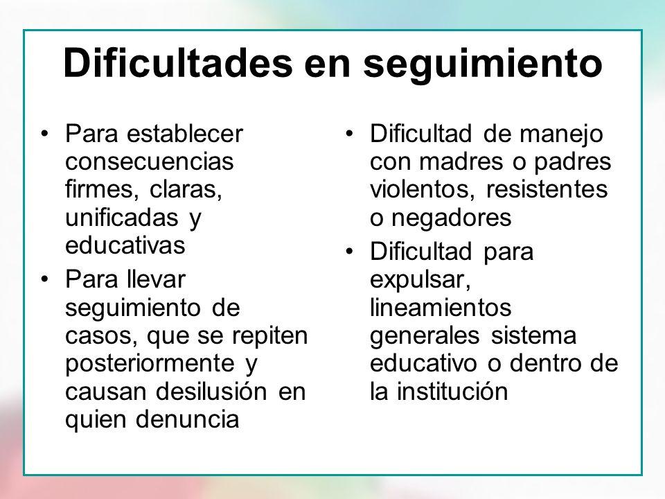 Dificultades en seguimiento Para establecer consecuencias firmes, claras, unificadas y educativas Para llevar seguimiento de casos, que se repiten pos