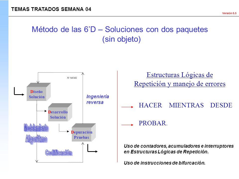 Versión 6.5 Diseño Solución Desarrollo Solución Depuración Pruebas Ingeniería reversa n veces Método de las 6D – Soluciones con dos paquetes (sin obje
