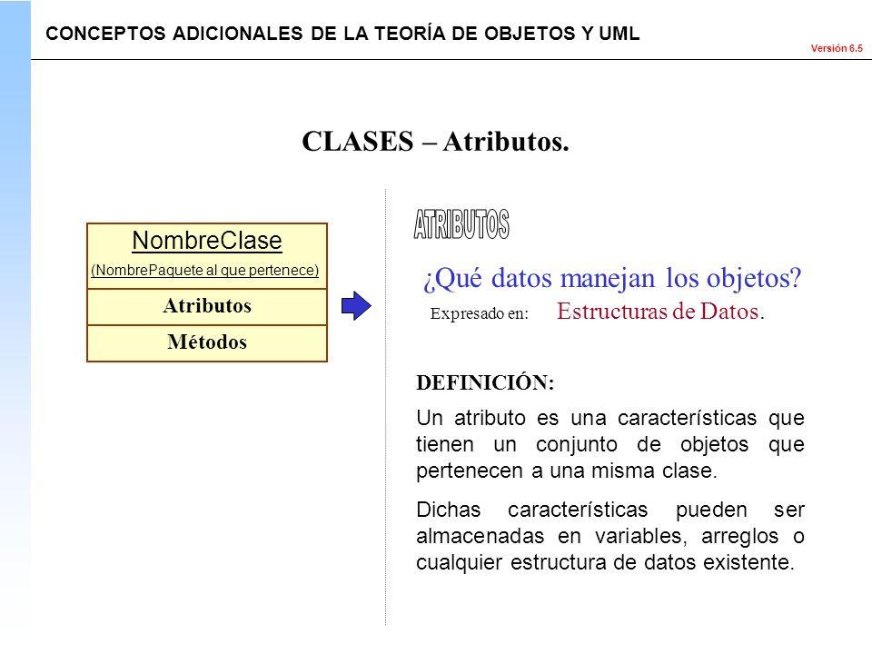 Versión 6.5 ¿Qué datos manejan los objetos? Expresado en: Estructuras de Datos. NombreClase (NombrePaquete al que pertenece) Atributos Métodos CLASES