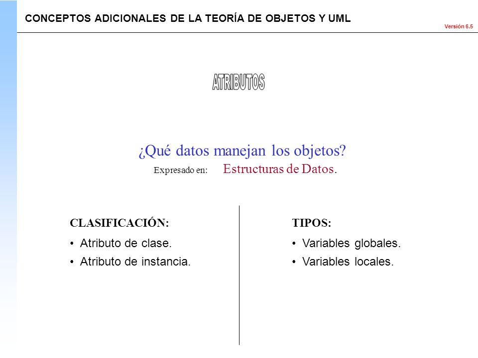Versión 6.5 ¿Qué datos manejan los objetos? Expresado en: Estructuras de Datos. Atributo de clase. Atributo de instancia. CLASIFICACIÓN: CONCEPTOS ADI