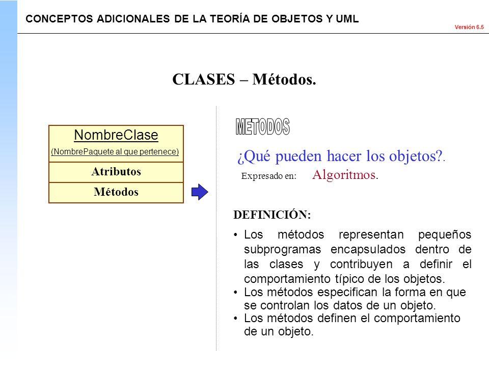 Versión 6.5 NombreClase (NombrePaquete al que pertenece) Atributos Métodos CLASES – Métodos. DEFINICIÓN: ¿Qué pueden hacer los objetos?. Expresado en: