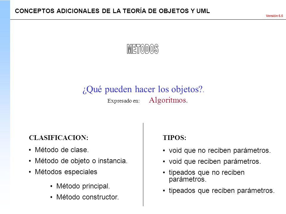 Versión 6.5 CONCEPTOS ADICIONALES DE LA TEORÍA DE OBJETOS Y UML ¿Qué pueden hacer los objetos?. Expresado en: Algoritmos. Método de clase. Método de o