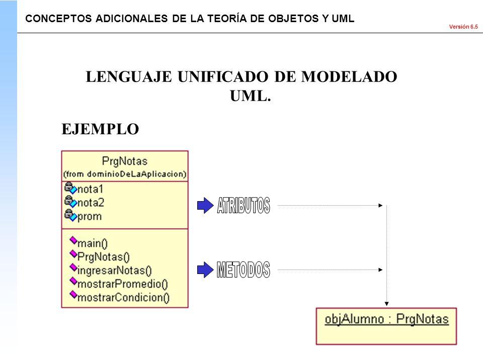 Versión 6.5 EJEMPLO LENGUAJE UNIFICADO DE MODELADO UML. CONCEPTOS ADICIONALES DE LA TEORÍA DE OBJETOS Y UML