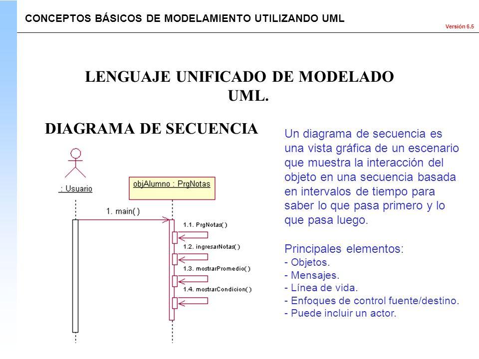 Versión 6.5 DIAGRAMA DE SECUENCIA CONCEPTOS BÁSICOS DE MODELAMIENTO UTILIZANDO UML LENGUAJE UNIFICADO DE MODELADO UML. Un diagrama de secuencia es una
