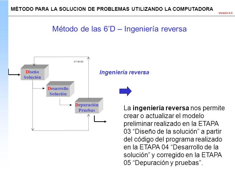 Versión 6.5 Diseño Solución Desarrollo Solución Depuración Pruebas n veces La ingeniería reversa nos permite crear o actualizar el modelo preliminar r