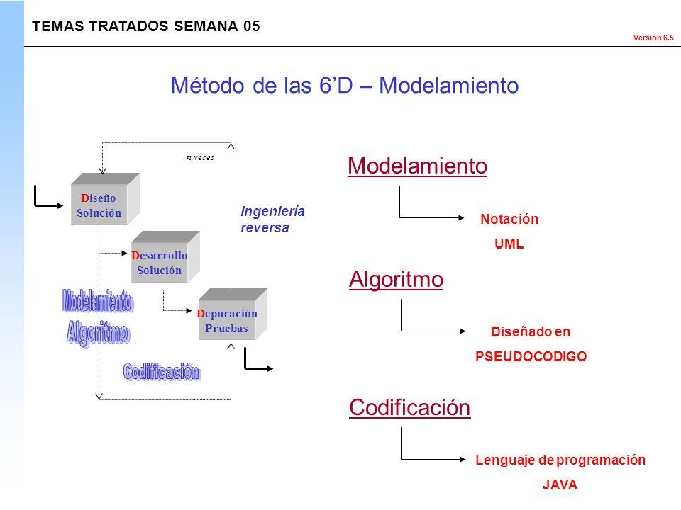 Versión 6.5 Diseño Solución Desarrollo Solución Depuración Pruebas Ingeniería reversa n veces TEMAS TRATADOS SEMANA 05 Modelamiento Notación UML Métod