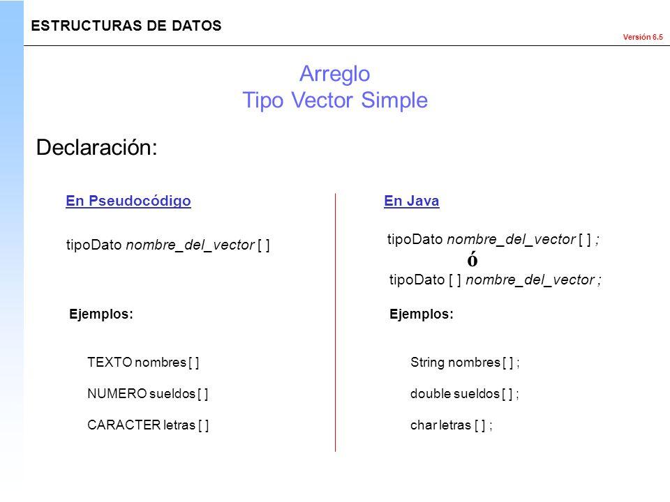 Versión 6.5 ESTRUCTURAS DE DATOS Declaración: tipoDato nombre_del_vector [ ] ; tipoDato nombre_del_vector [ ] En PseudocódigoEn Java tipoDato [ ] nomb