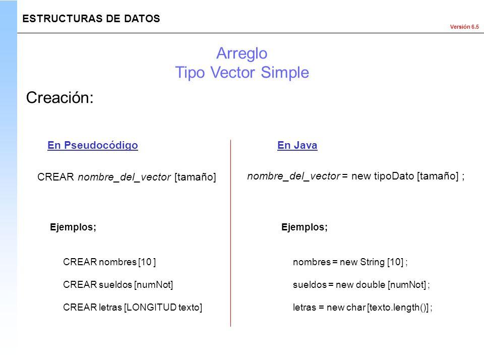 Versión 6.5 ESTRUCTURAS DE DATOS Creación: nombre_del_vector = new tipoDato [tamaño] ; CREAR nombre_del_vector [tamaño] En PseudocódigoEn Java Ejemplo