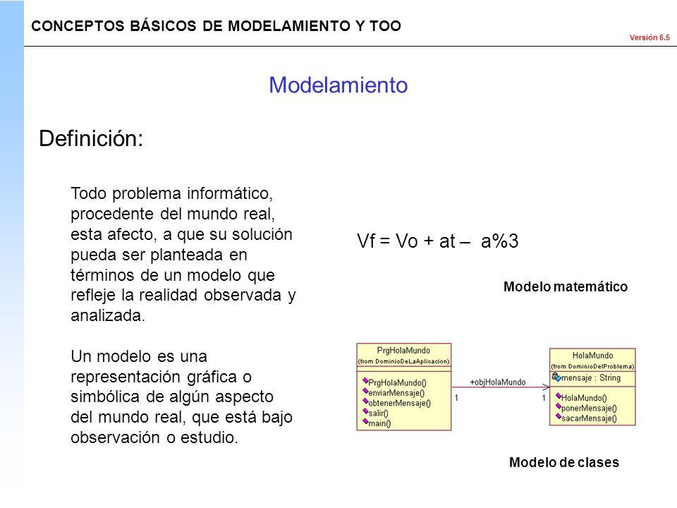 Versión 6.5 Definición: Modelo matemático Modelo de clases Vf = Vo + at – a%3 Todo problema informático, procedente del mundo real, esta afecto, a que
