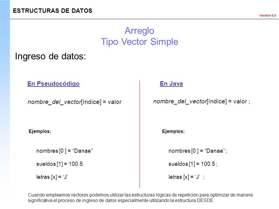 Versión 6.5 ESTRUCTURAS DE DATOS Ingreso de datos: nombre_del_vector[índice] = valor ; nombre_del_vector[índice] = valor En PseudocódigoEn Java Ejempl
