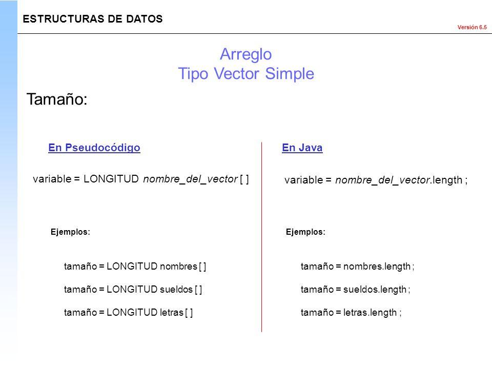 Versión 6.5 ESTRUCTURAS DE DATOS Tamaño: variable = nombre_del_vector.length ; variable = LONGITUD nombre_del_vector [ ] En PseudocódigoEn Java Ejempl