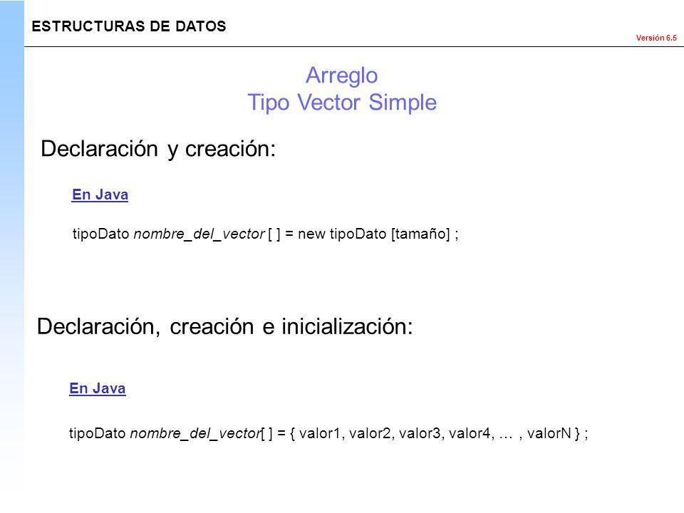 Versión 6.5 ESTRUCTURAS DE DATOS Declaración y creación: En Java Declaración, creación e inicialización: tipoDato nombre_del_vector[ ] = { valor1, val