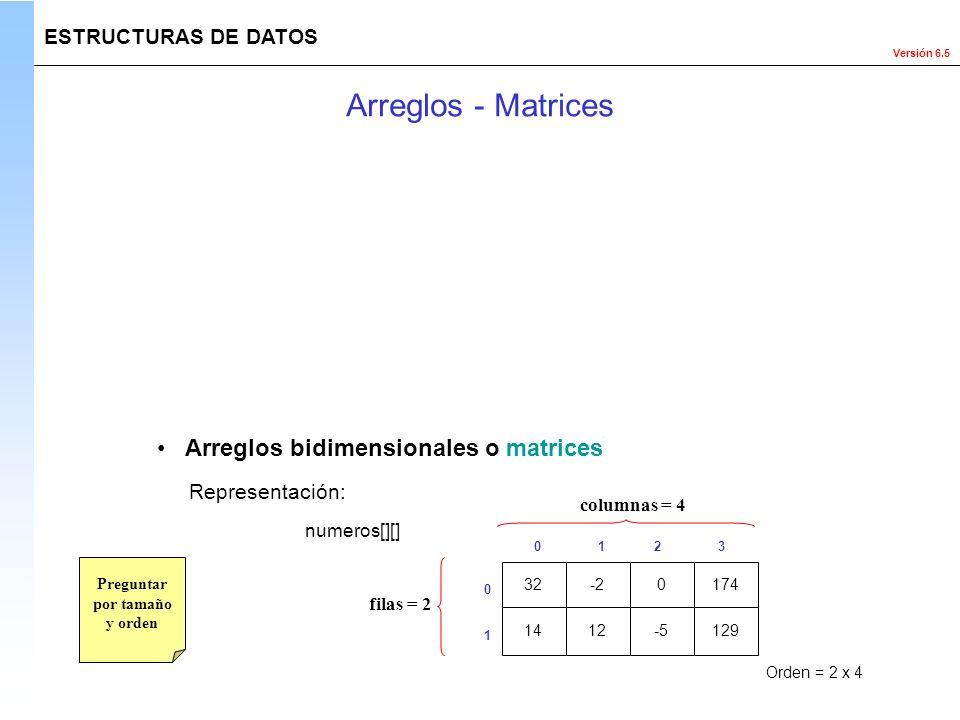 Versión 6.5 ESTRUCTURAS DE DATOS Arreglos - Matrices Arreglos bidimensionales o matrices Representación: 32-2-20174 0123 numeros[][] 1412-5129 0 1 fil