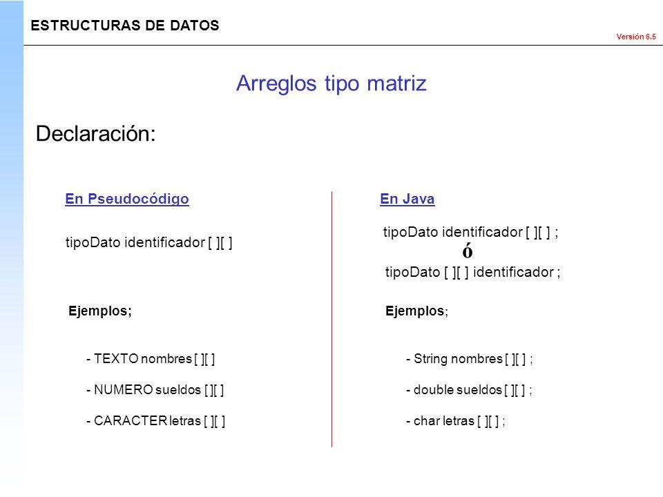 Versión 6.5 ESTRUCTURAS DE DATOS Declaración: tipoDato identificador [ ][ ] ; tipoDato identificador [ ][ ] En PseudocódigoEn Java Arreglos tipo matri