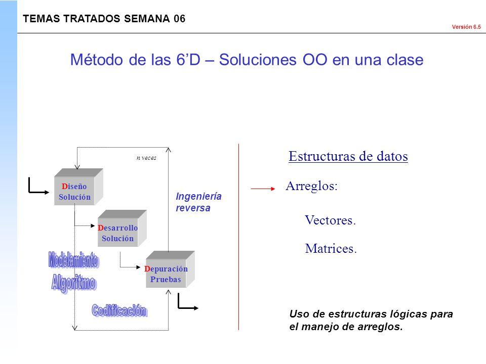 Versión 6.5 Diseño Solución Desarrollo Solución Depuración Pruebas Ingeniería reversa n veces Arreglos: Estructuras de datos Vectores. Matrices. Métod