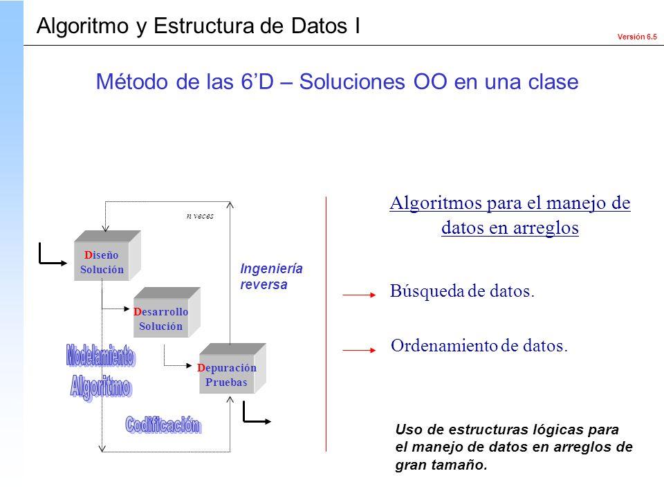 Versión 6.5 Diseño Solución Desarrollo Solución Depuración Pruebas Ingeniería reversa n veces Búsqueda de datos. Algoritmos para el manejo de datos en