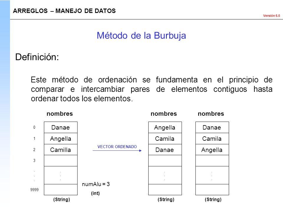 Versión 6.5 Este método de ordenación se fundamenta en el principio de comparar e intercambiar pares de elementos contiguos hasta ordenar todos los el