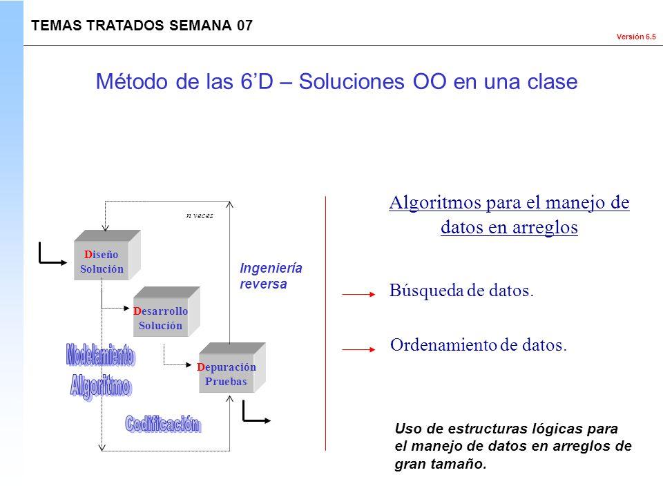 Versión 6.5 Diseño Solución Desarrollo Solución Depuración Pruebas Ingeniería reversa n veces TEMAS TRATADOS SEMANA 07 Búsqueda de datos. Algoritmos p