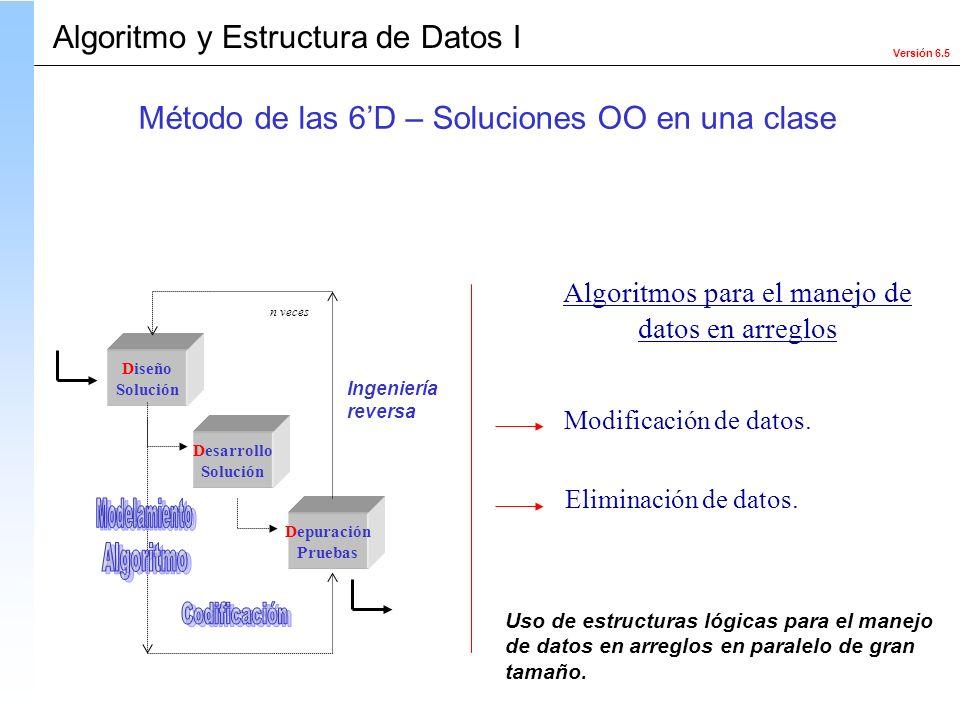 Versión 6.5 Diseño Solución Desarrollo Solución Depuración Pruebas Ingeniería reversa n veces Modificación de datos. Algoritmos para el manejo de dato