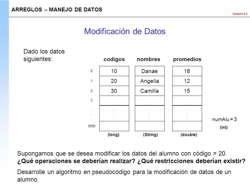 Versión 6.5 Dado los datos siguientes: ARREGLOS – MANEJO DE DATOS Modificación de Datos 10 20 30...... codigos 0 1 2 3...... 9999 Danae Angella Camill