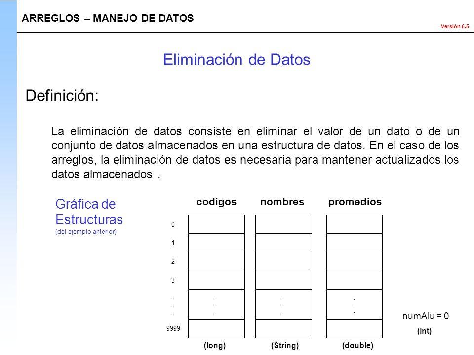 Versión 6.5 Definición: ARREGLOS – MANEJO DE DATOS Eliminación de Datos La eliminación de datos consiste en eliminar el valor de un dato o de un conju