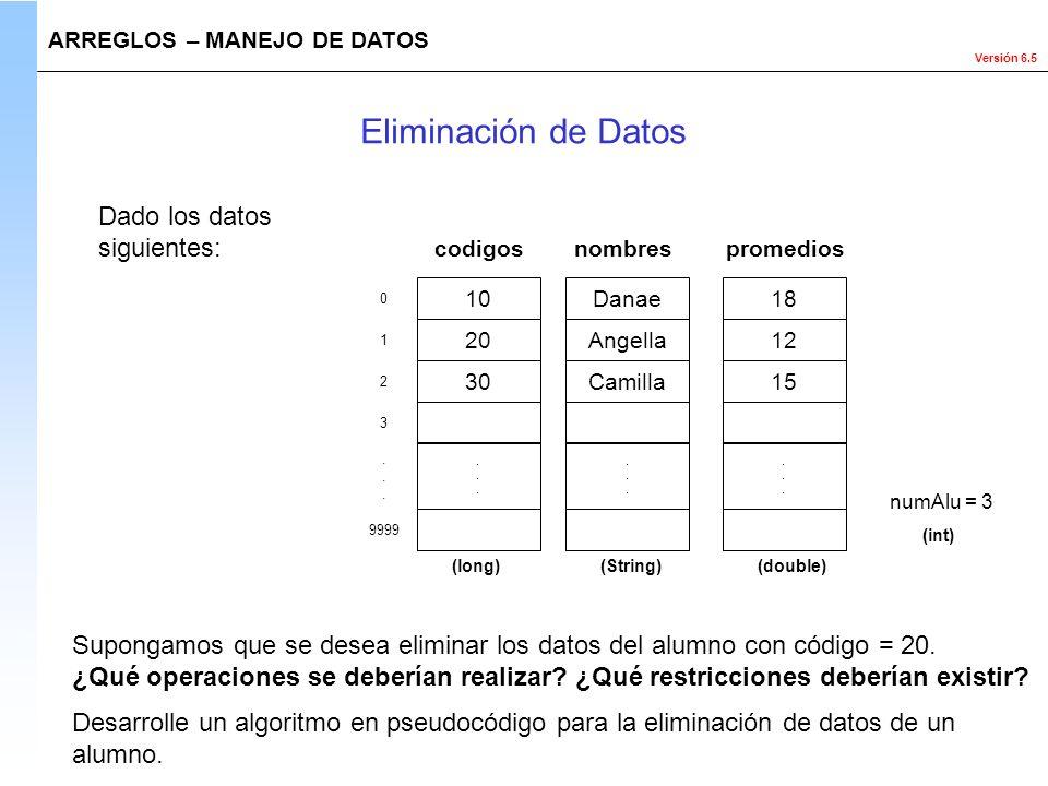 Versión 6.5 Dado los datos siguientes: ARREGLOS – MANEJO DE DATOS Eliminación de Datos 10 20 30...... codigos 0 1 2 3...... 9999 Danae Angella Camilla