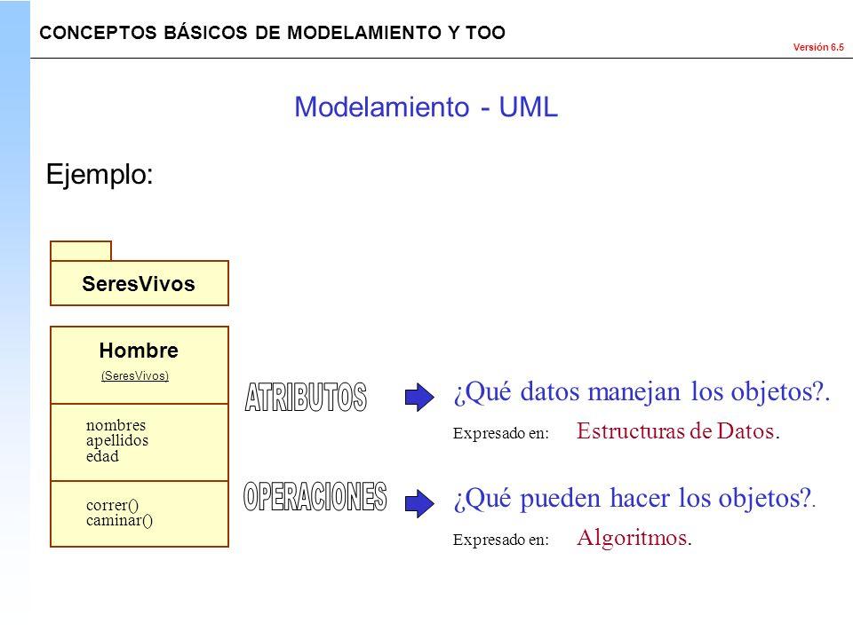 Versión 6.5 ¿Qué datos manejan los objetos?. ¿Qué pueden hacer los objetos?. Expresado en: Estructuras de Datos. Expresado en: Algoritmos. CONCEPTOS B