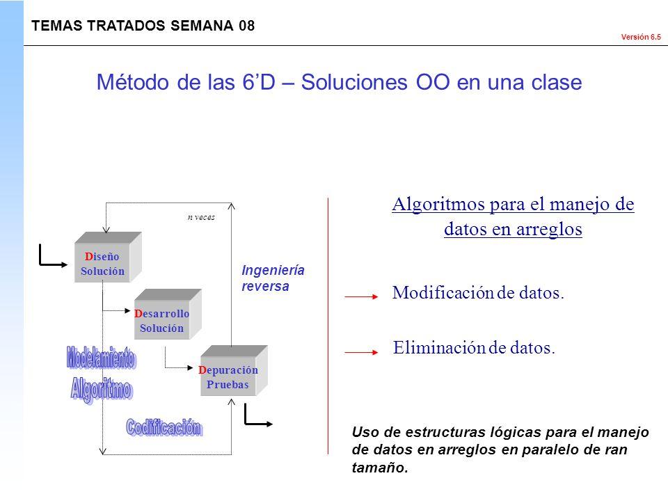 Versión 6.5 Diseño Solución Desarrollo Solución Depuración Pruebas Ingeniería reversa n veces TEMAS TRATADOS SEMANA 08 Algoritmos para el manejo de da