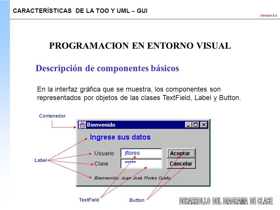 Versión 6.5 CARACTERÍSTICAS DE LA TOO Y UML – GUI PROGRAMACION EN ENTORNO VISUAL Descripción de componentes básicos En la interfaz gráfica que se mues