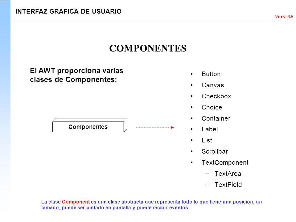 Versión 6.5 COMPONENTES Button Canvas Checkbox Choice Container Label List Scrollbar TextComponent –TextArea –TextField La clase Component es una clas