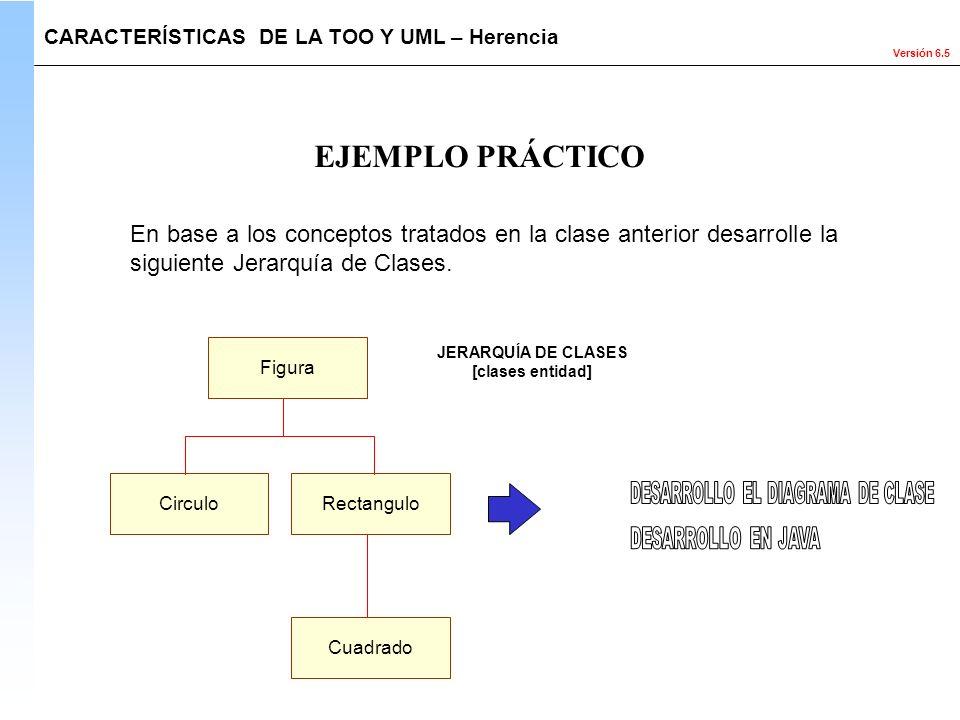 Versión 6.5 En base a los conceptos tratados en la clase anterior desarrolle la siguiente Jerarquía de Clases. EJEMPLO PRÁCTICO JERARQUÍA DE CLASES [c