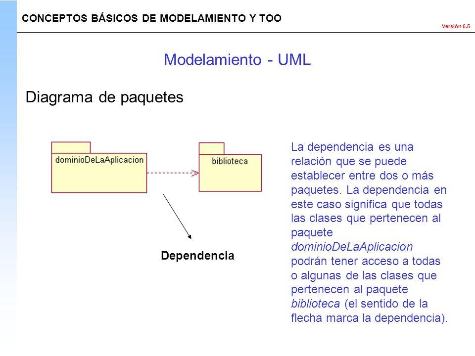 Versión 6.5 Diagrama de paquetes Dependencia La dependencia es una relación que se puede establecer entre dos o más paquetes. La dependencia en este c