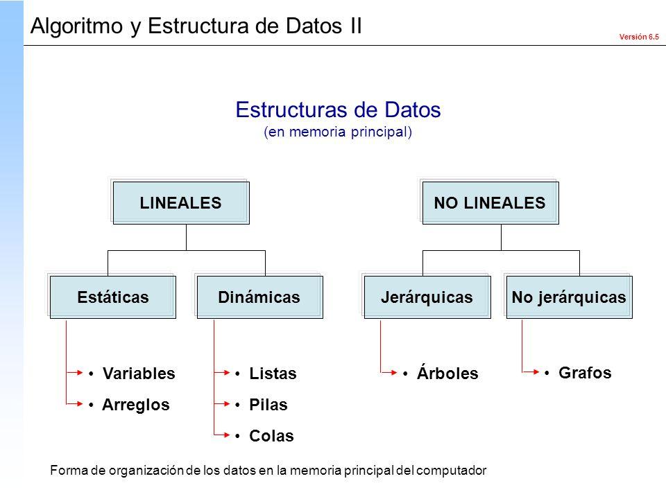 Versión 6.5 Algoritmo y Estructura de Datos II Estructuras de Datos (en memoria principal) LINEALESNO LINEALES EstáticasDinámicasJerárquicasNo jerárqu