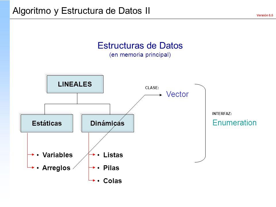 Versión 6.5 Algoritmo y Estructura de Datos II Estructuras de Datos (en memoria principal) LINEALES EstáticasDinámicas Listas Pilas Colas Variables Ar