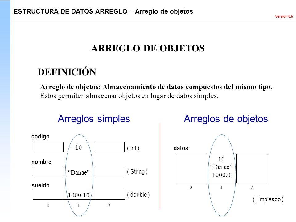 Versión 6.5 ARREGLO DE OBJETOS Arreglo de objetos: Almacenamiento de datos compuestos del mismo tipo. Estos permiten almacenar objetos en lugar de dat