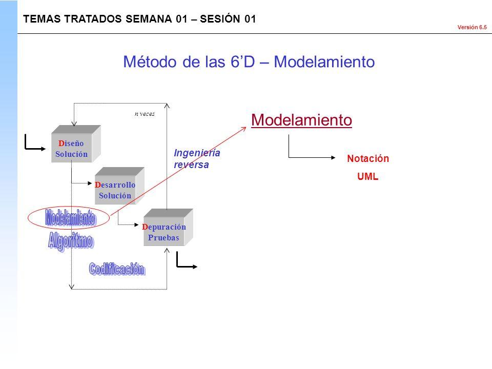 Versión 6.5 Diseño Solución Desarrollo Solución Depuración Pruebas Ingeniería reversa n veces TEMAS TRATADOS SEMANA 01 – SESIÓN 01 Modelamiento Notaci