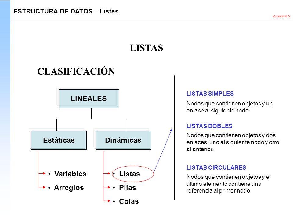 Versión 6.5 CLASIFICACIÓN ESTRUCTURA DE DATOS – Listas LISTAS LINEALES EstáticasDinámicas Listas Pilas Colas Variables Arreglos LISTAS SIMPLES LISTAS