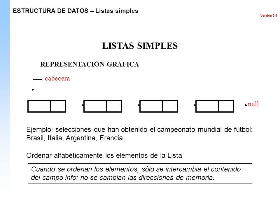Versión 6.5 ESTRUCTURA DE DATOS – Listas simples LISTAS SIMPLES REPRESENTACIÓN GRÁFICA cabecera null Ejemplo: selecciones que han obtenido el campeona